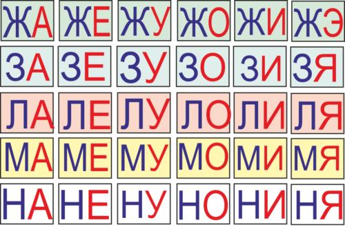 Кубики Зайцева для обучения чтению по слогам