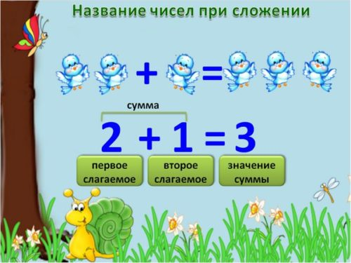 zadachi-dlya-pervogozadachi-dlya-pervogo-zadachi-na-slozhenie-dlya-pervoklassnikov.jpg