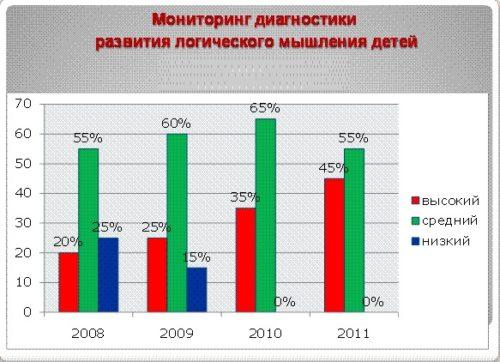 zadaniya-dlya-detej-6-7-let-na-razvitie-logicheskogo-myshleniya.jpg