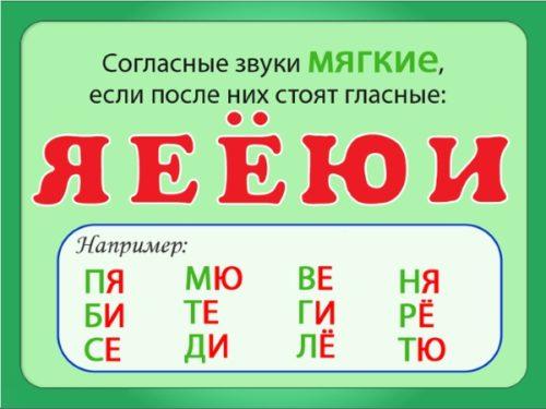 tverdye-i-myagkie-soglasnye-zvuki-1-klass-tablica-pravilo.jpg