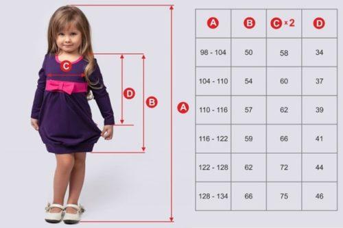 размер одежды для детей по возрасту
