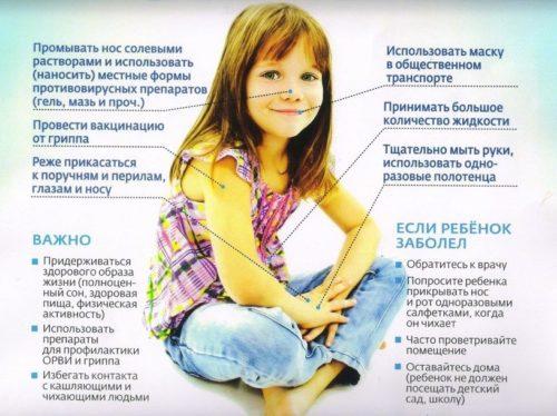 Профилактика ОРВИ и гриппа в детском саду