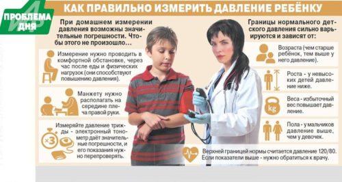 arterialnoe-davlenie-u-detej-tablica-po-vozrastu.jpg