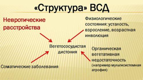 vegeto-sosudistaya-distoniya-simptomy-i-lechenie-u-podrostkov.jpg