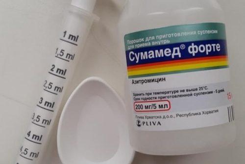 Антибиотики для детей в суспензии: список