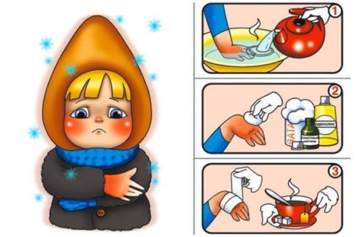 Первая помощь при обморожении конечностей