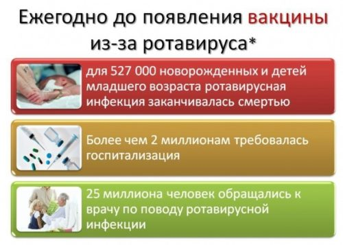 privivka-ot-rotavirusnyh-infekcij-detyam.jpg