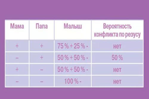 rezus-faktor-tablica-sovmestimosti.jpg