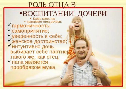 rol-otca-v-vospitanii-rebenka-konsultaciya-dlya-roditelej.jpg