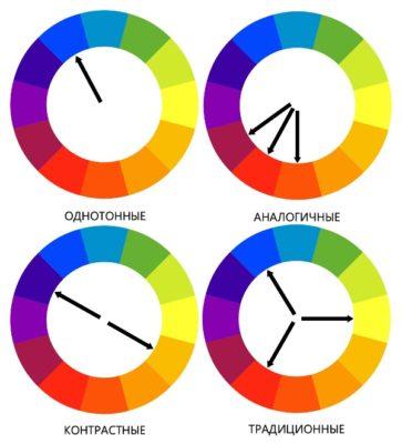 Схема выбора цветов галстуков и рубашек.jpg