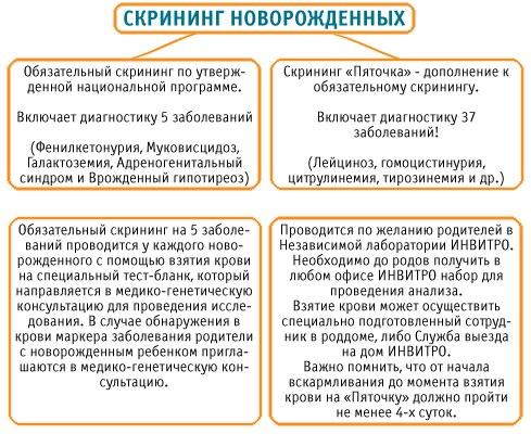 Скрининг новорожденных сроки и условия.jpg