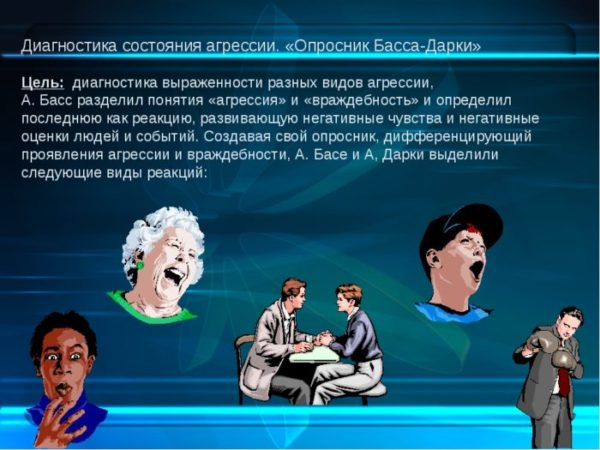 Методика «Басса-Дарки»: диагностика агрессивности.jpg