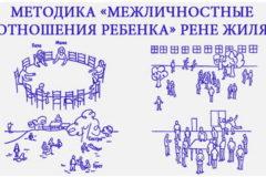 Методика Рене Жиля: для младших школьников