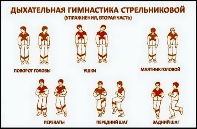 Дыхательная гимнастика Стрельниковой для дошкольников.jpg
