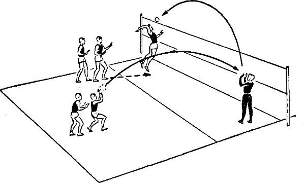 О приёме мяча, пасе и нападающем ударе-01