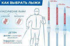 Как подобрать ребёнку лыжи по росту и весу таблица