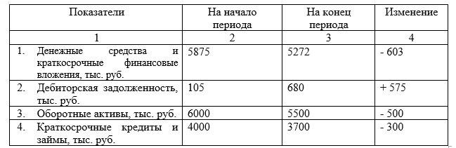 Как оформить доклад в школу таблицы.jpg