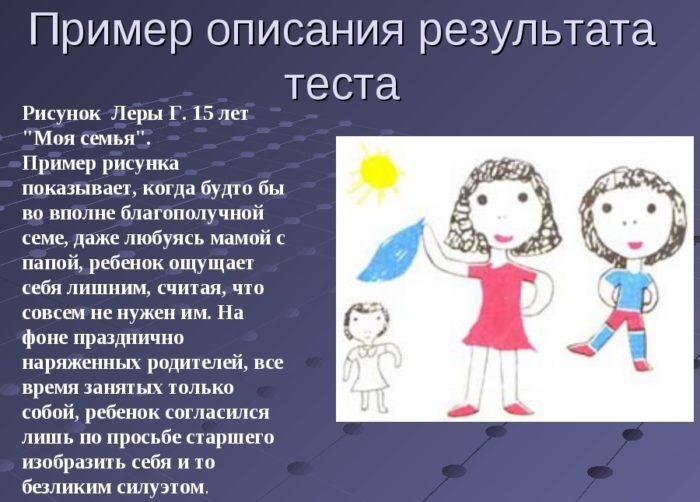 """Обработка и интерпретация результатов методики """"Рисунок семьи"""""""