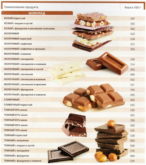 Калорийность шоколада.jpg