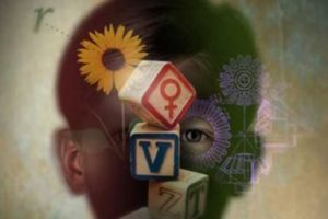 Психологический портрет личности