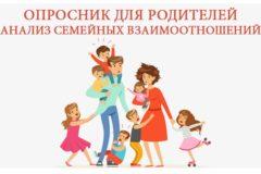 Методика АСВ анализ семейного воспитания