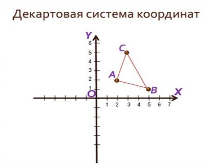 Вопрос 5.3