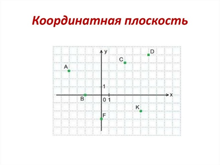 вопрос 5.5